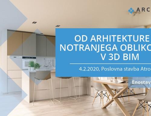 Od arhitekture do notranjega oblikovanja v 3D BIM